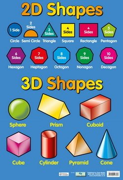 3D / 2D Shapes Poster ISBN: 9781904217343