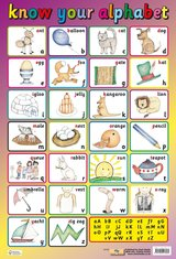 Know your Alphabet Poster ISBN: 9781904217060