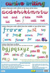 Cursive Writing Poster ISBN: 9781904217992
