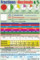 Fractions & Decimals Poster ISBN: 9781906707071