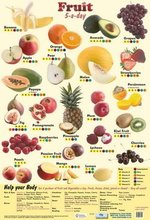 Fruit 5 A Day Poster ISBN: 9781906707101