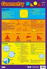 Geometry Poster ISBN: 9781906707644